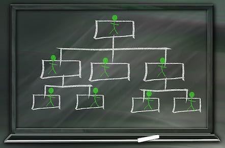 adviesrecht bij een reorganisatie ondernemingsraad
